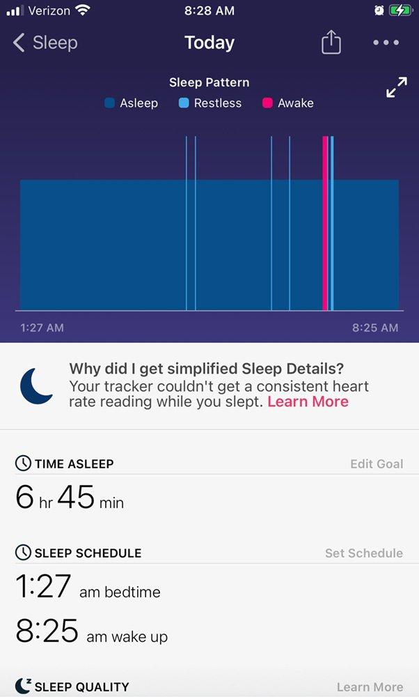 graph of somali cat sleep pattern